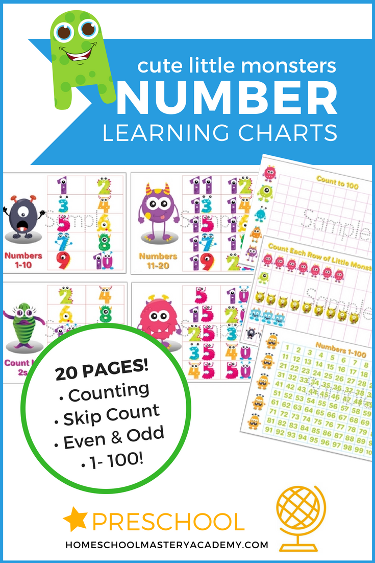Cute Little Monsters Learning Numbers Charts & Preschool Math Activities